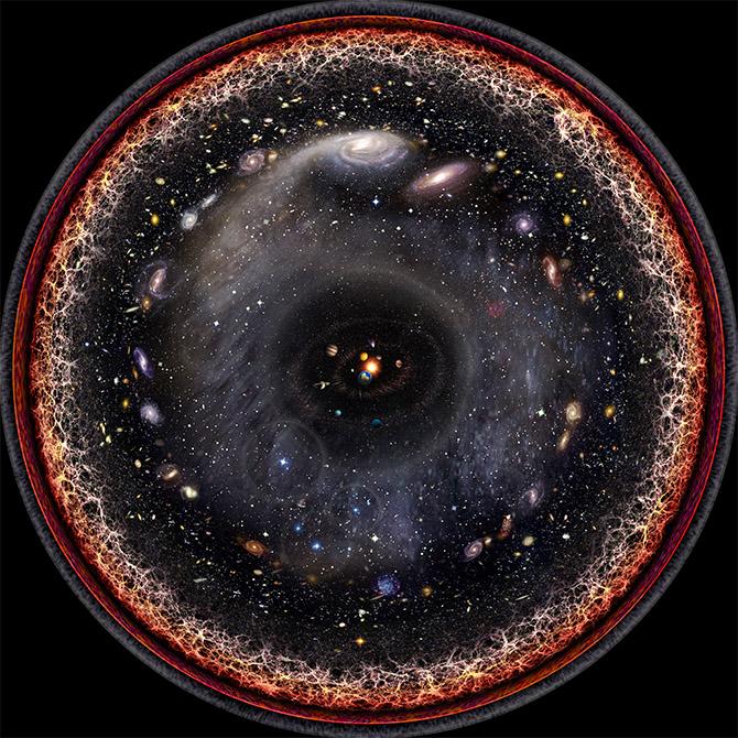 Αυτό Είναι Ολόκληρο το Σύμπαν Συμπιεσμένο σε Μία Εικόνα