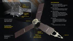junospacecraft0711-small