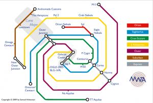 Γαλαξιακό Μετρό