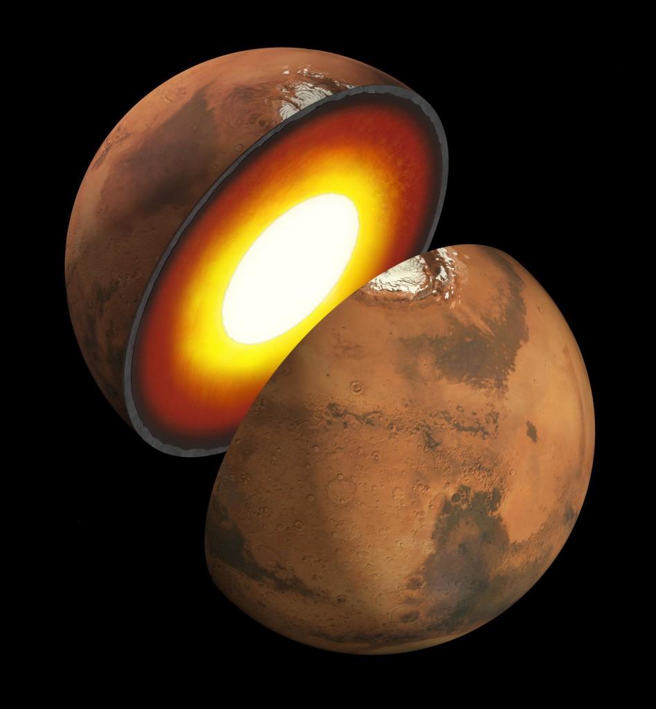 Το Εσωτερικό του Άρη