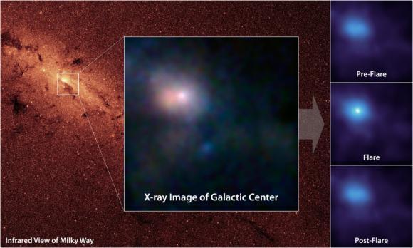 Η Μαύρη Τρύπα στο Γαλαξία μας