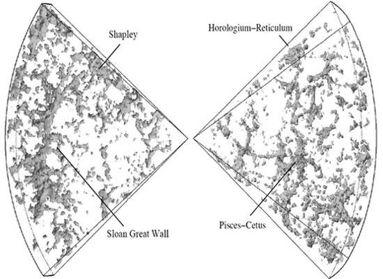 Το Μεγάλο Τείχος Sloan