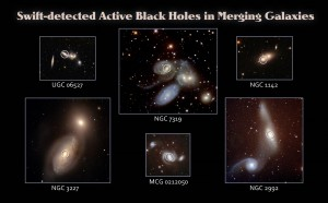 Ενεργοποίηση μιας Μαύρης Τρύπας