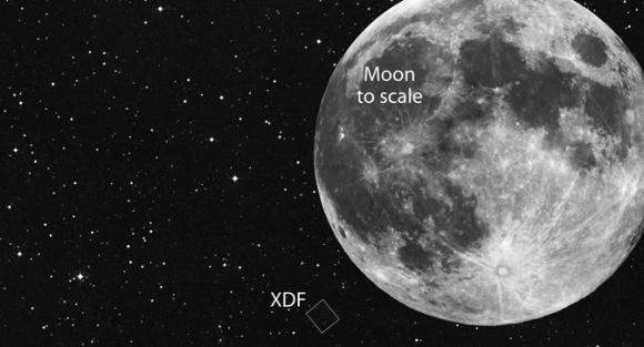 Το XDF σε σχέση με το μέγεθος της σελήνης.