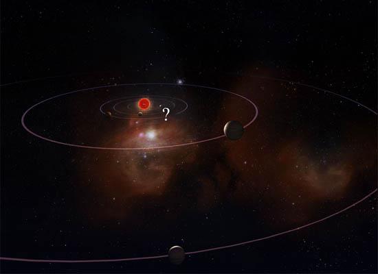 Μια Μακρινή Έκδοση του Ηλιακού μας Συστήματος
