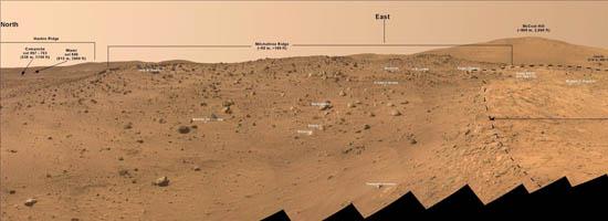 Πανόραμα από τον Άρη