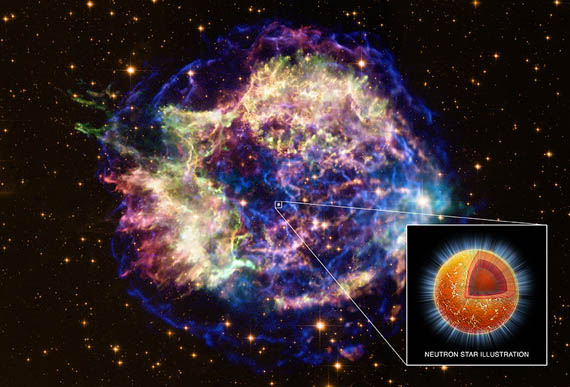 Ψυχρό Άστρο Νετρονίων