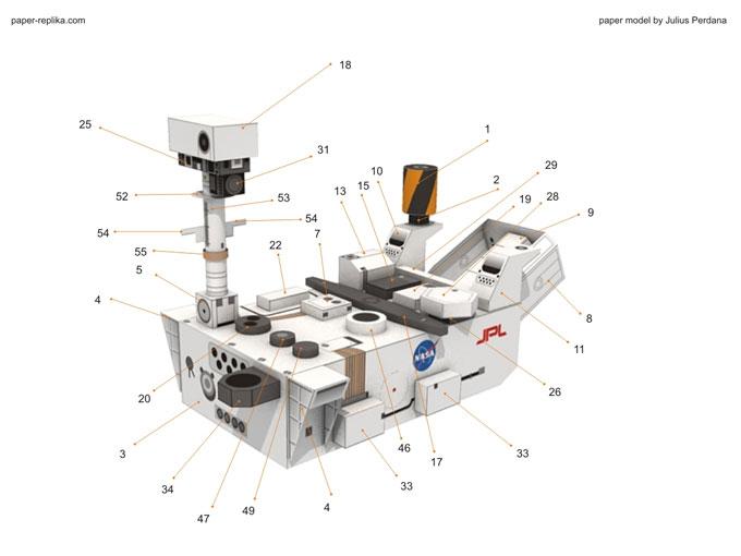 Χάρτινο Μοντέλο του Mars Rover Curiosity