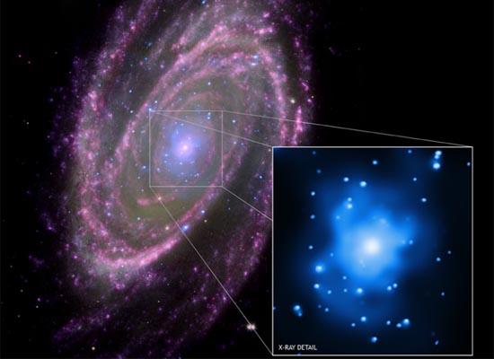 Τροφοδοτώντας μια Μαύρη Τρύπα