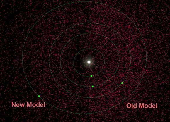 Αστεροειδείς Κοντά στη Γη