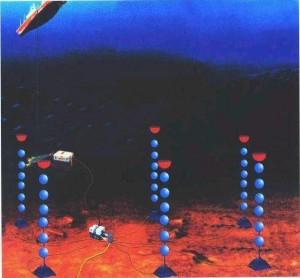 Τηλεσκόπιο Νέστωρ στην Πύλο