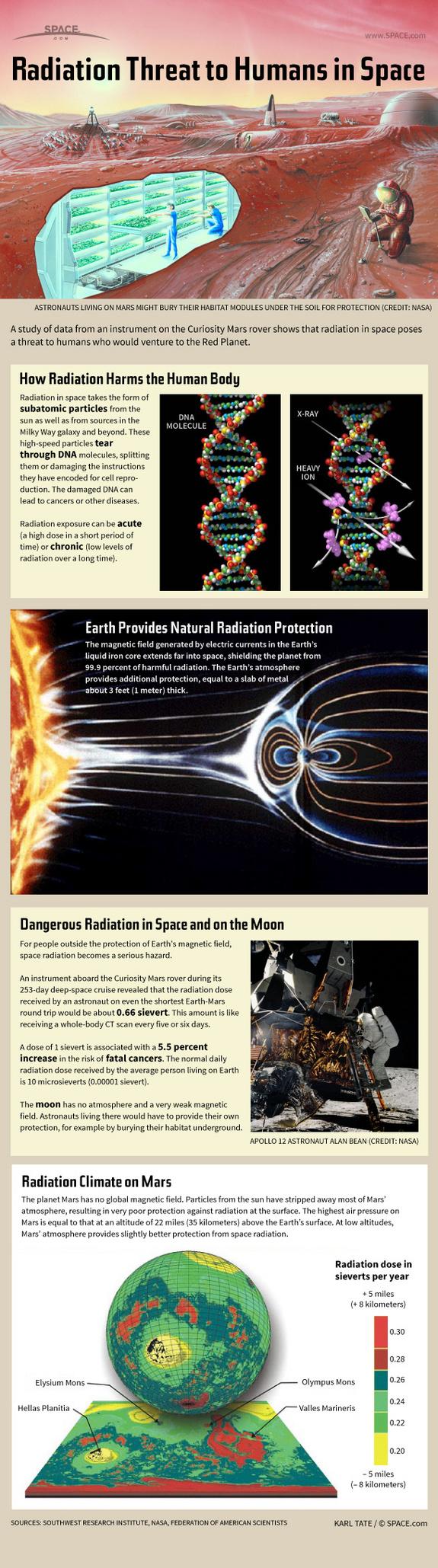 Πώς η Ακτινοβολία στο Διάστημα Αποτελεί Απειλή για την Ανθρώπινη Εξερεύνηση (Infographic)