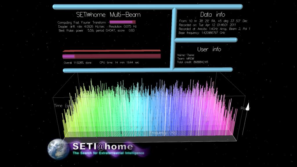 14 Χρόνια SETI@home