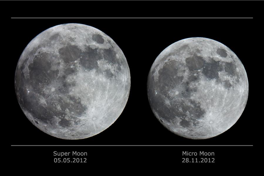 Σούπερ Σελήνη εναντίον Micro Σελήνη