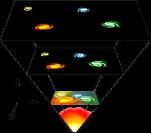 Αναζητώντας την αρχή του σύμπαντος