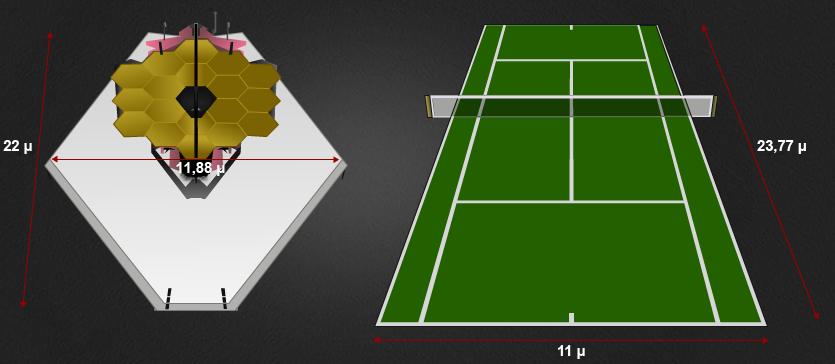 Το James Webb έχει το μέγεθος γηπέδου τέννις.